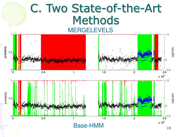 C. Two State-of-the-Art Methods
