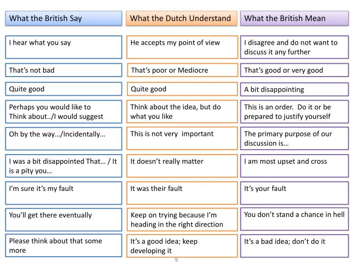 What the British Say