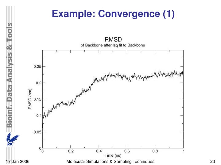 Example: Convergence (1)