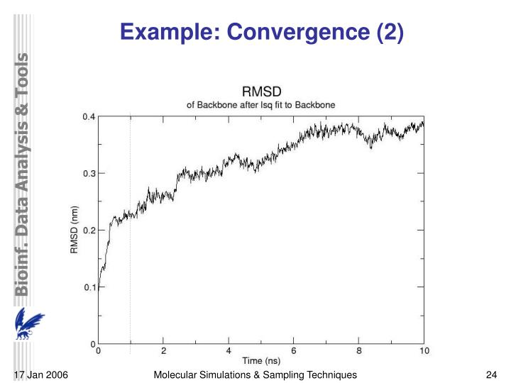 Example: Convergence (2)