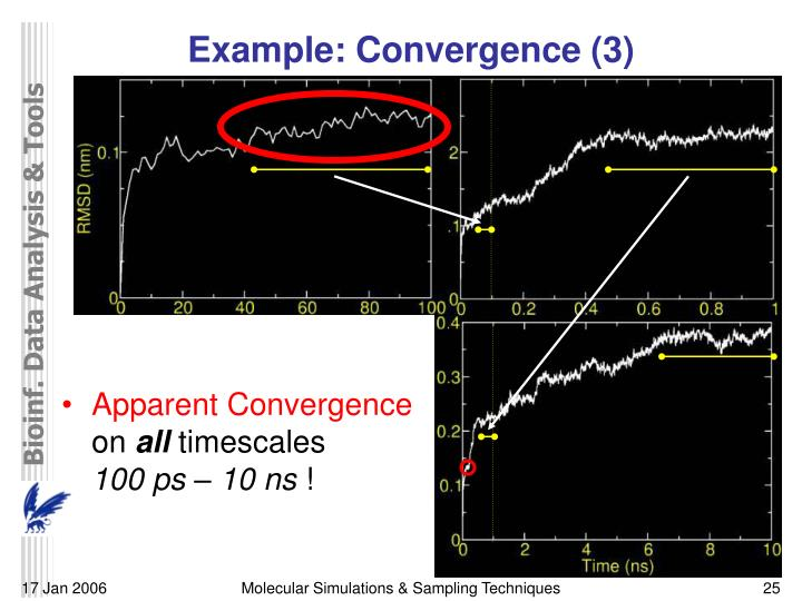 Example: Convergence (3)