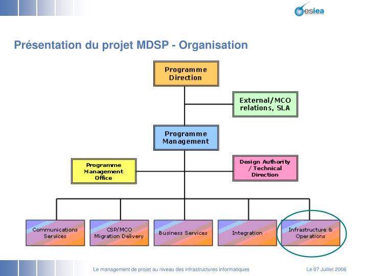 Présentation du projet MDSP - Organisation