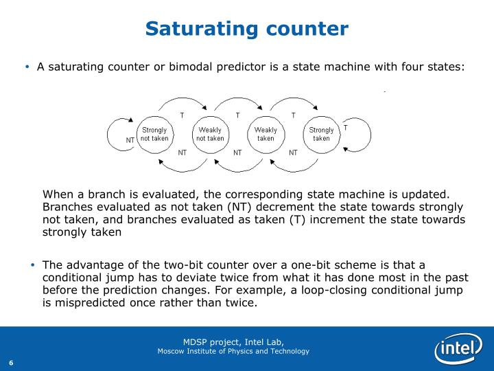 Saturating counter
