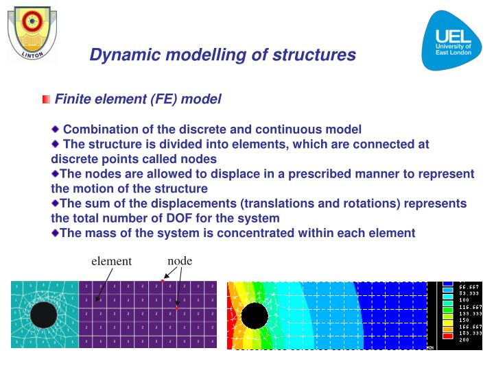 Dynamic modelling of structures