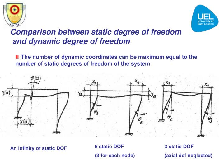 Comparison between static degree of freedom