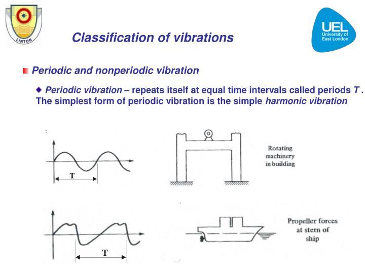 Classification of vibrations