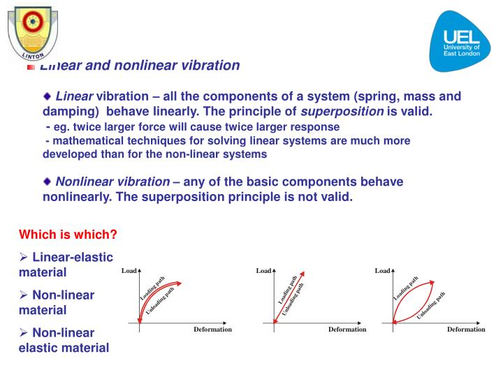 Linear and nonlinear vibration