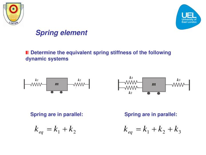 Spring element
