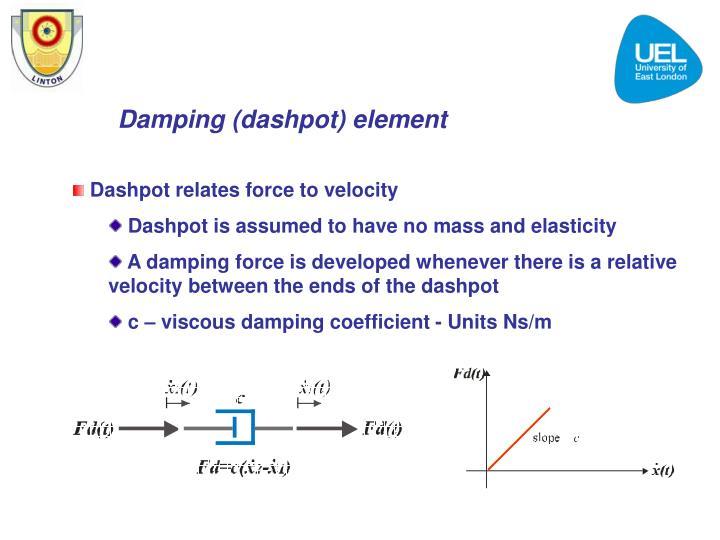 Damping (dashpot) element