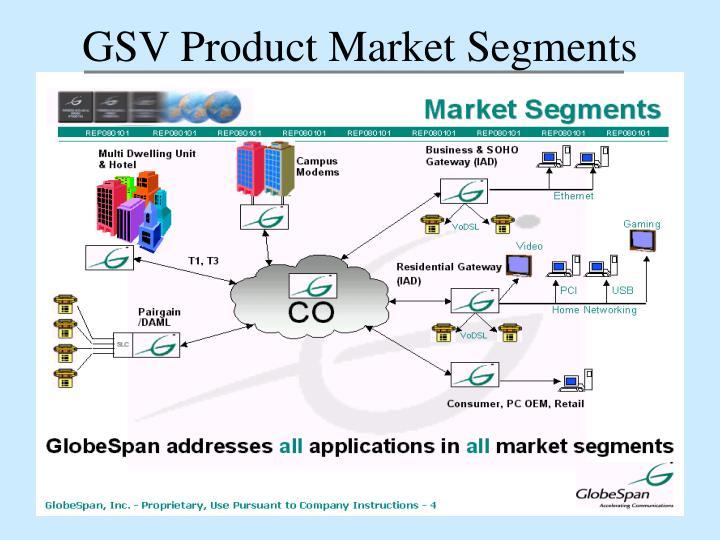 GSV Product Market Segments