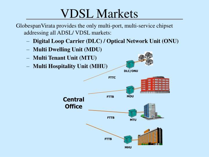 VDSL Markets
