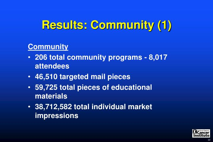 Results: Community (1)