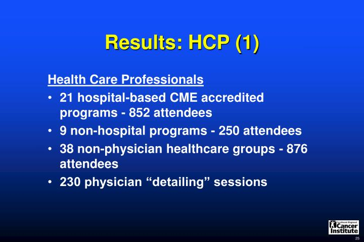 Results: HCP (1)