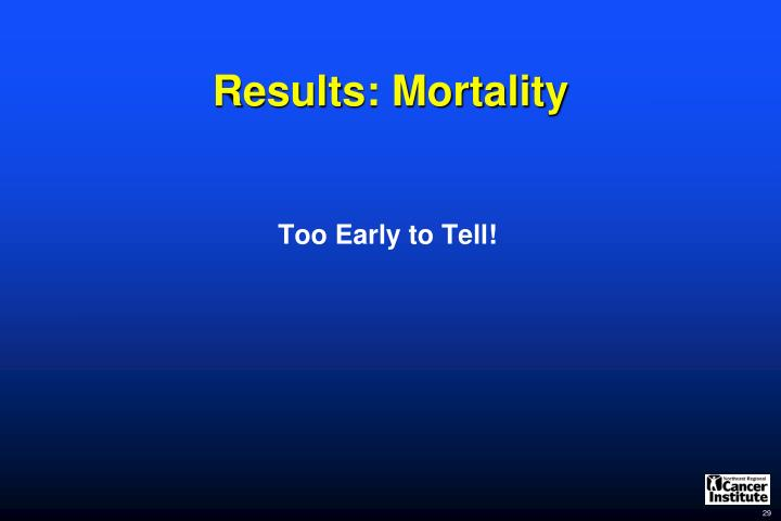 Results: Mortality