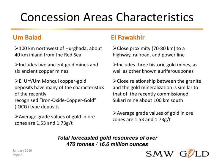 Concession Areas Characteristics