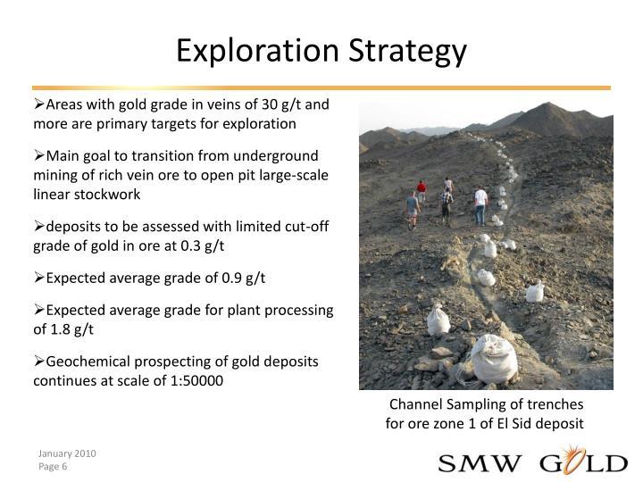 Exploration Strategy