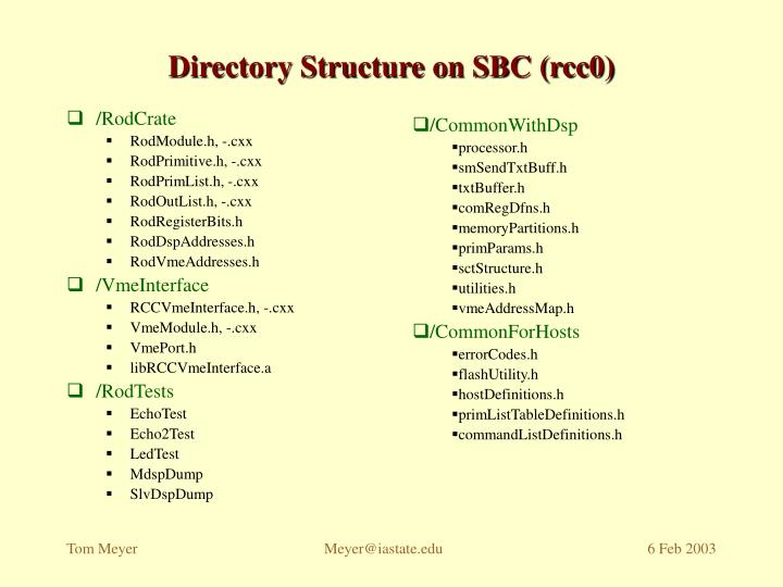 Directory Structure on SBC (rcc0)
