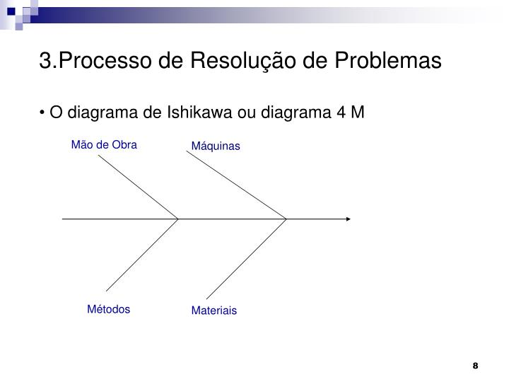 O diagrama de Ishikawa ou diagrama 4 M