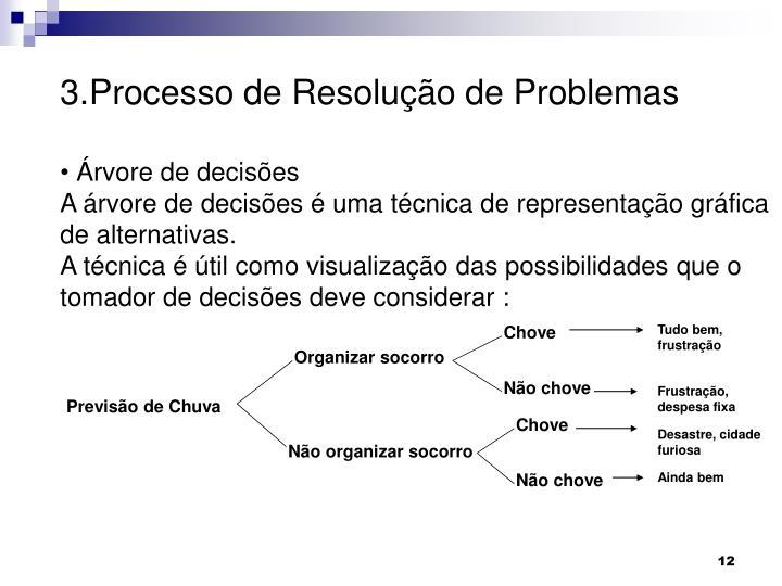 Árvore de decisões                                                                A árvore de decisões é uma técnica de representação gráfica de alternativas.                                                                         A técnica é útil como visualização das possibilidades que o tomador de decisões deve considerar :