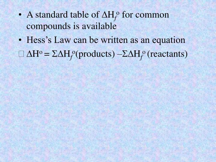 A standard table of