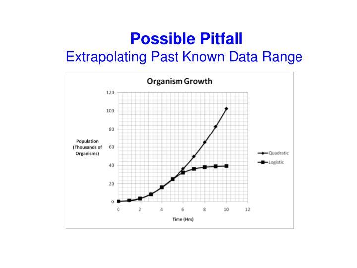 Possible Pitfall
