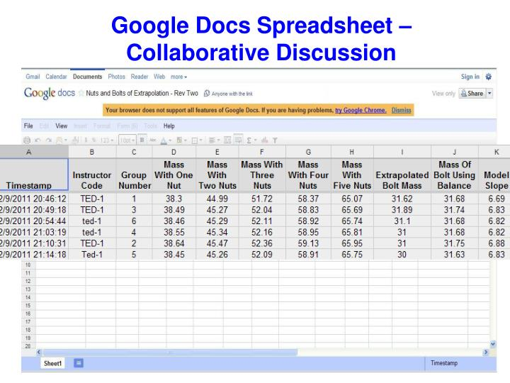 Google Docs Spreadsheet – Collaborative Discussion