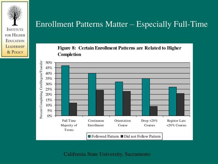 Enrollment Patterns Matter – Especially Full-Time