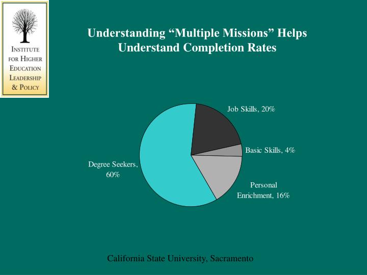 """Understanding """"Multiple Missions"""" Helps Understand Completion Rates"""