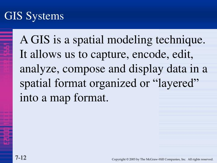GIS Systems
