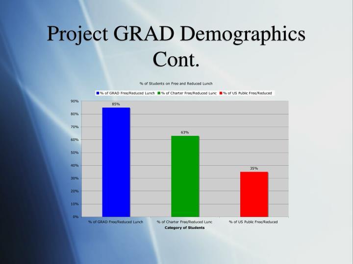 Project GRAD Demographics Cont.