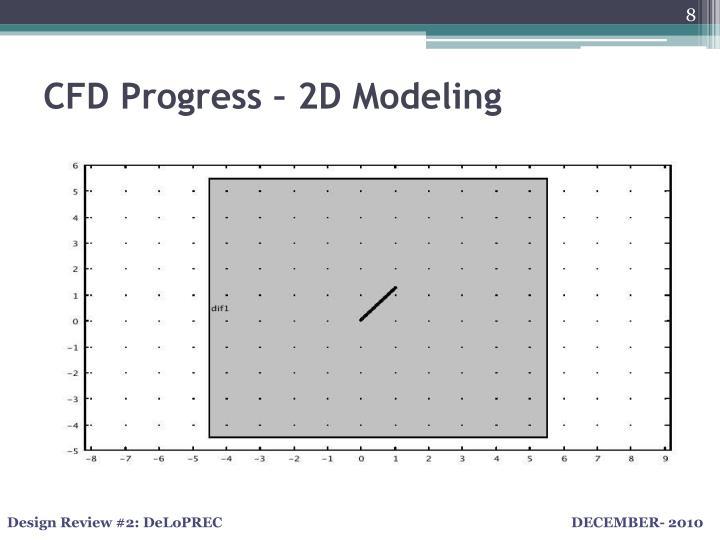 CFD Progress – 2D Modeling