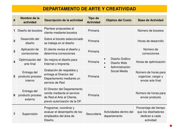 DEPARTAMENTO DE ARTE Y CREATIVIDAD