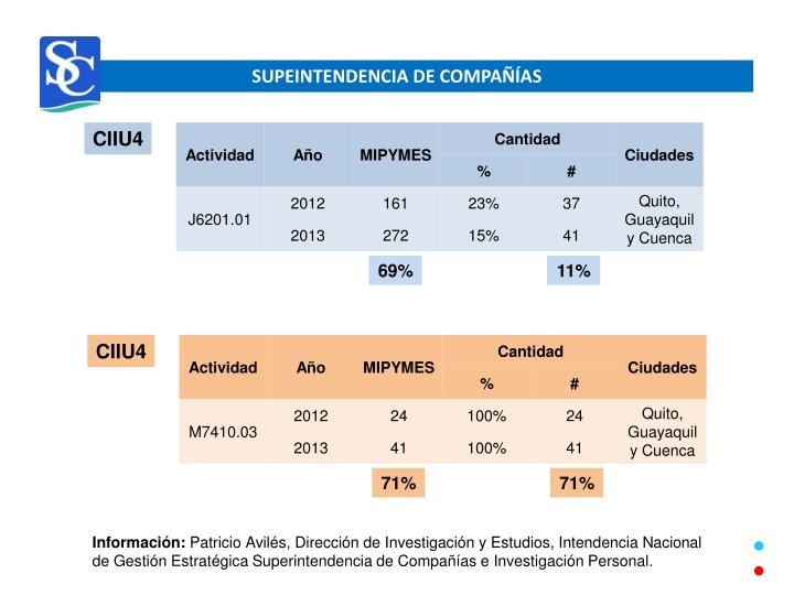 SUPEINTENDENCIA DE COMPAÑÍAS
