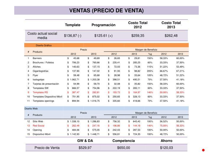 VENTAS (PRECIO DE VENTA)