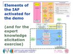 elements of the iaf activated for the demo and for the expert knowledge elicitation exercise