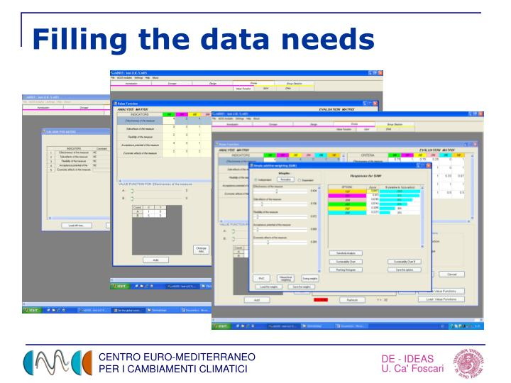 Filling the data needs