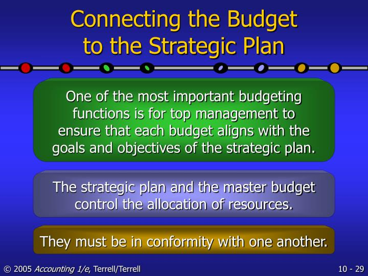 Connecting the Budget