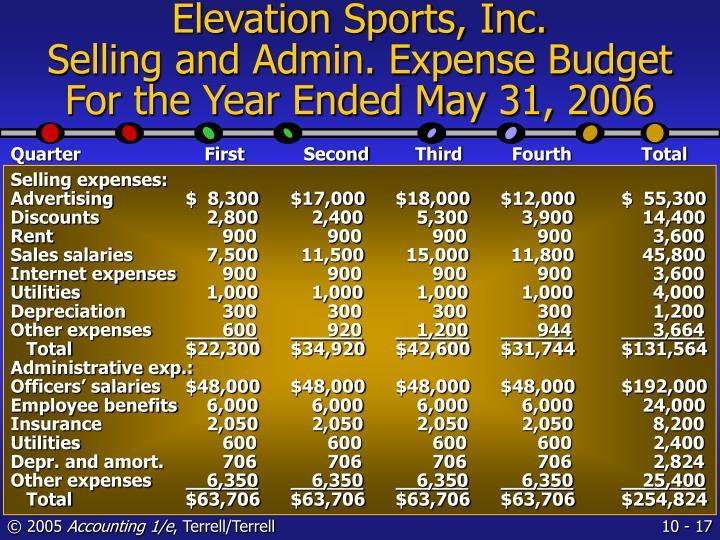 Elevation Sports, Inc.