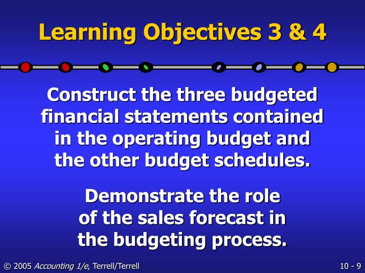 Learning Objectives 3 & 4