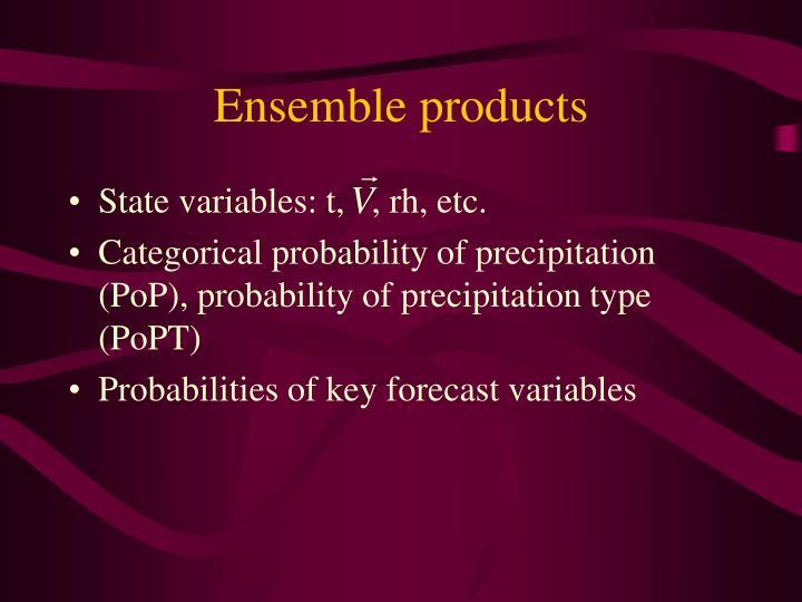 Ensemble products