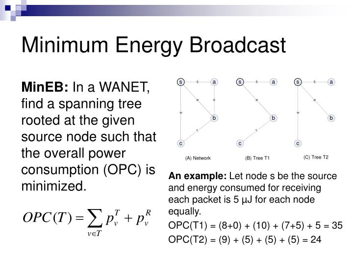 Minimum Energy Broadcast