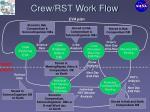 crew rst work flow