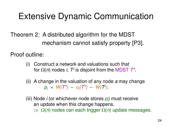 Extensive Dynamic Communication