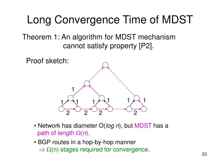 Long Convergence Time of MDST