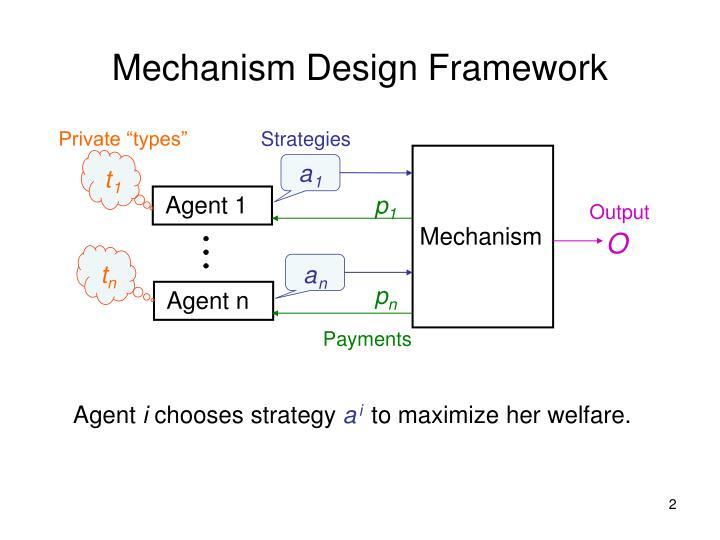 Mechanism Design Framework