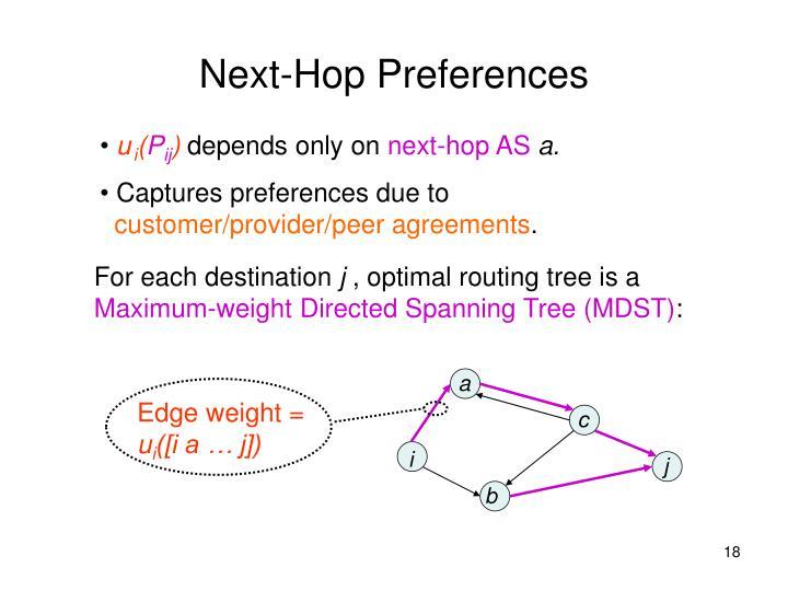 Next-Hop Preferences