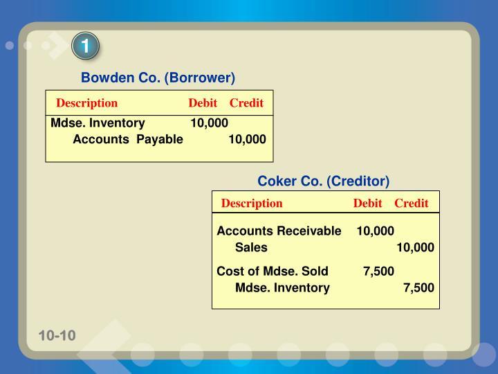 Mdse. Inventory10,000