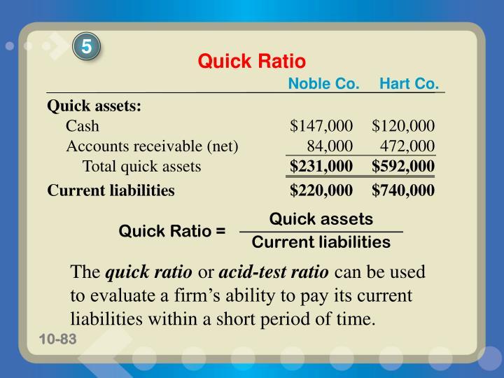 Quick Ratio =