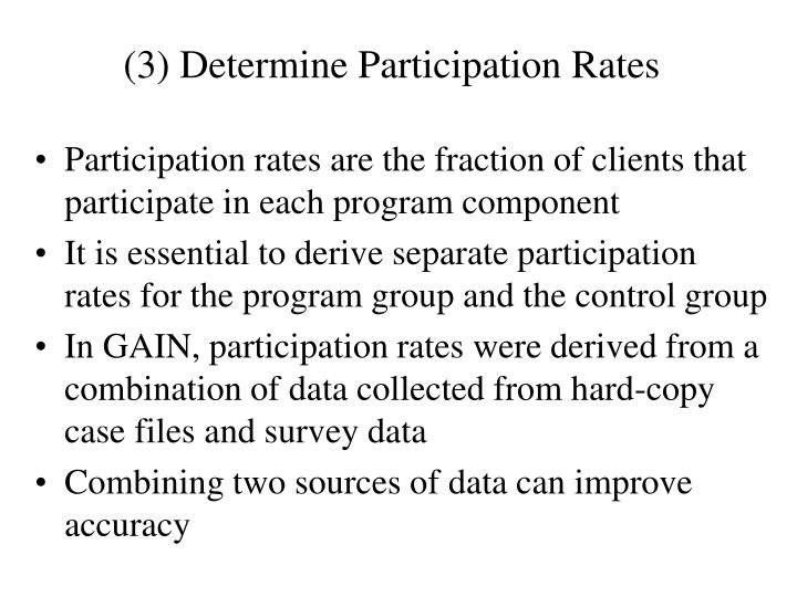 (3) Determine Participation Rates