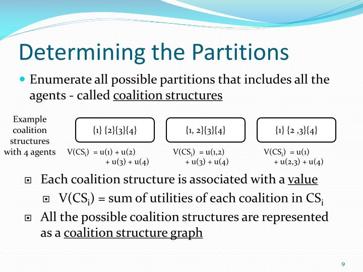 Determining the Partitions